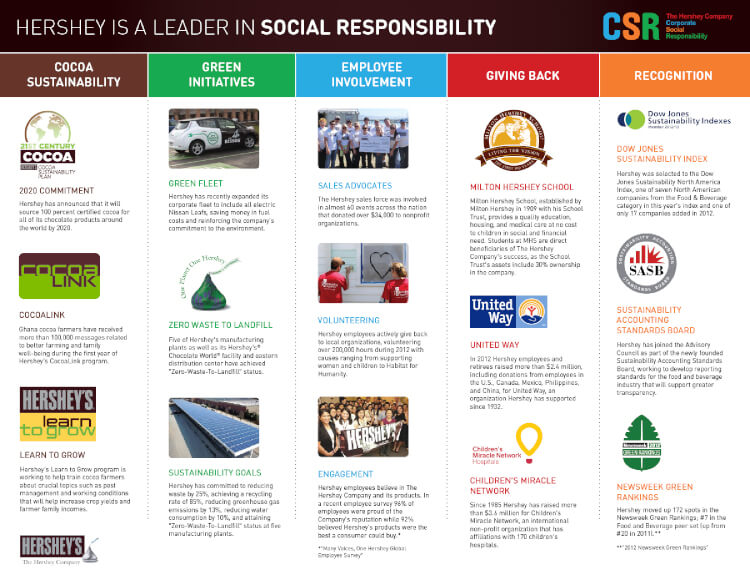 CSR Sales One Pager 041113 1