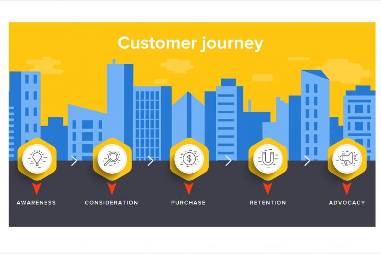 Customerjourney 1
