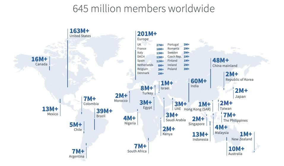 Content Marketing Basics 2020 LinkedIn Stats 1