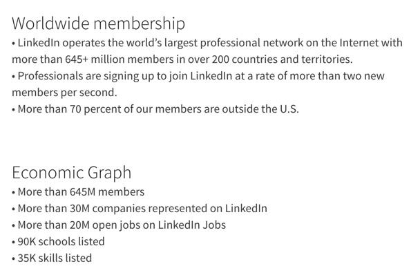 Content Marketing Basics 2020 LinkedIn Stats 2