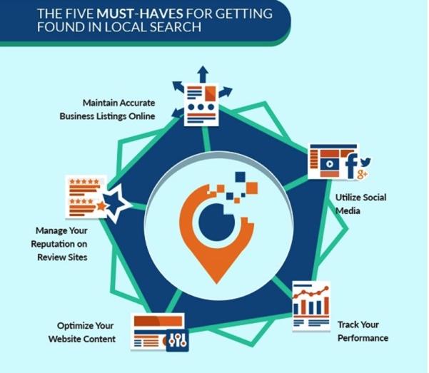 Content Marketing Basics 2020 SEO 1 1