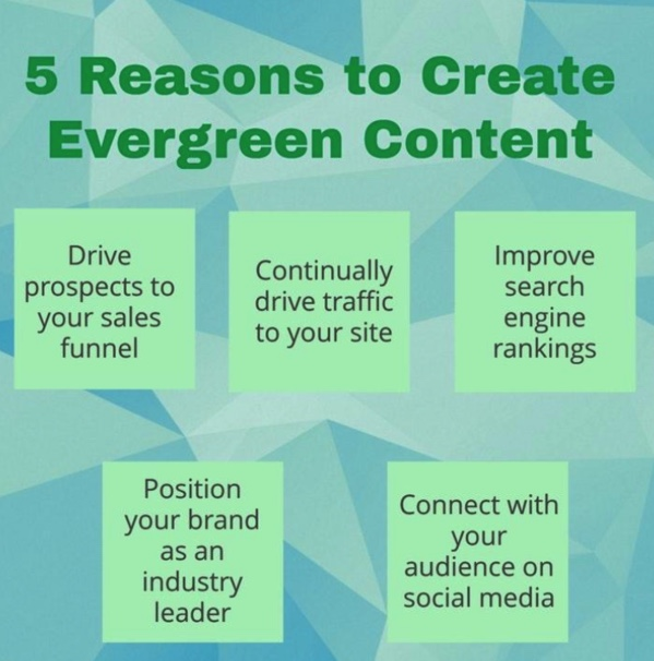 effective blog evergreen content1