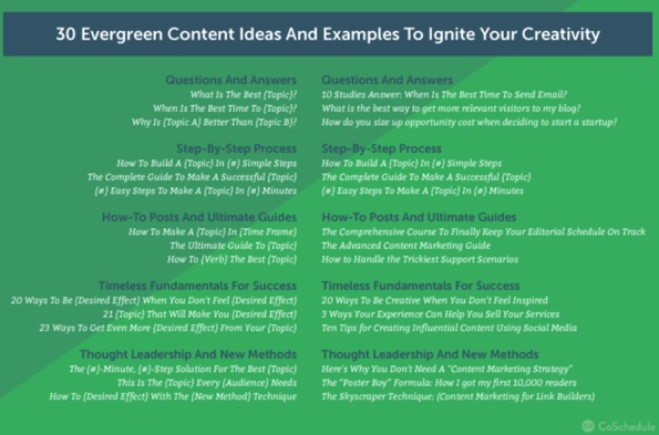 effective blog evergreen content2