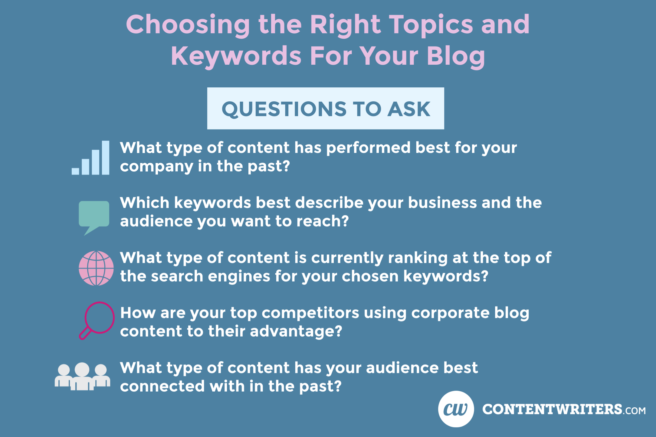 Choosing the Right Topics and Keywords For Your Blog ContentWriters