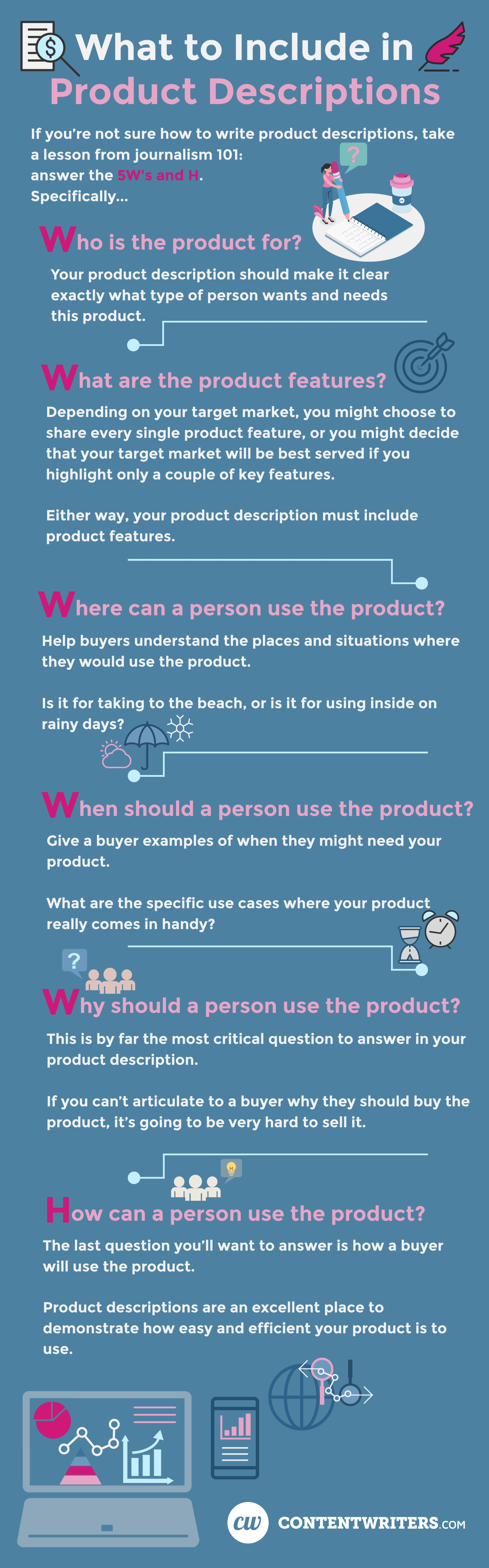 What to Include in product descriptions ContentWriters  What to Include in Product Description If you're not sure how to write product descriptions, take a lesson from journalism 101: answer the 5Ws and H.  Specifically:  Who is the product for? Your product description should make it clear exactly what type of person wants and needs this product. What are the product features?   Depending on your target market, you might choose to share every single product feature, or you might decide that your target market will be best served if you highlight only a couple of key features. Either way, your product description must include product features.  Where can a person use the product? Help buyers understand the places and situations where they would use the product. Is it for taking to the beach, or is it for using inside on rainy days?  When should a person use the product? Give a buyer examples of when they might need your product. What are the specific use cases where your product really comes in handy?  Why should a person buy the product? This is by far the most critical question to answer in your product description. If you can't articulate to a buyer why they should buy the product, it's going to be very hard to sell it.   How can a person use the product? The last question you'll want to answer is how a buyer will use the product. Product descriptions are an excellent place to demonstrate how easy and efficient your product is to use.