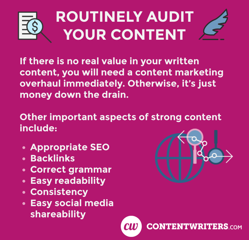 Routinely Audit Your Content 1