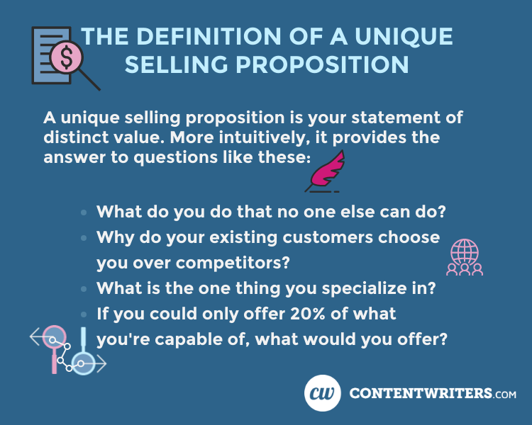 The Definition of a Unique Selling Proposition A unique selling proposition is your statement of unique value. More intuitively, it provides the answer to questions like these:  • What do you do that no one else can do?  •Why do your existing customers choose you over competitors?  •What is the one thing you specialize in?  • If you could only offer 20% of what you're capable of, what would you offer?