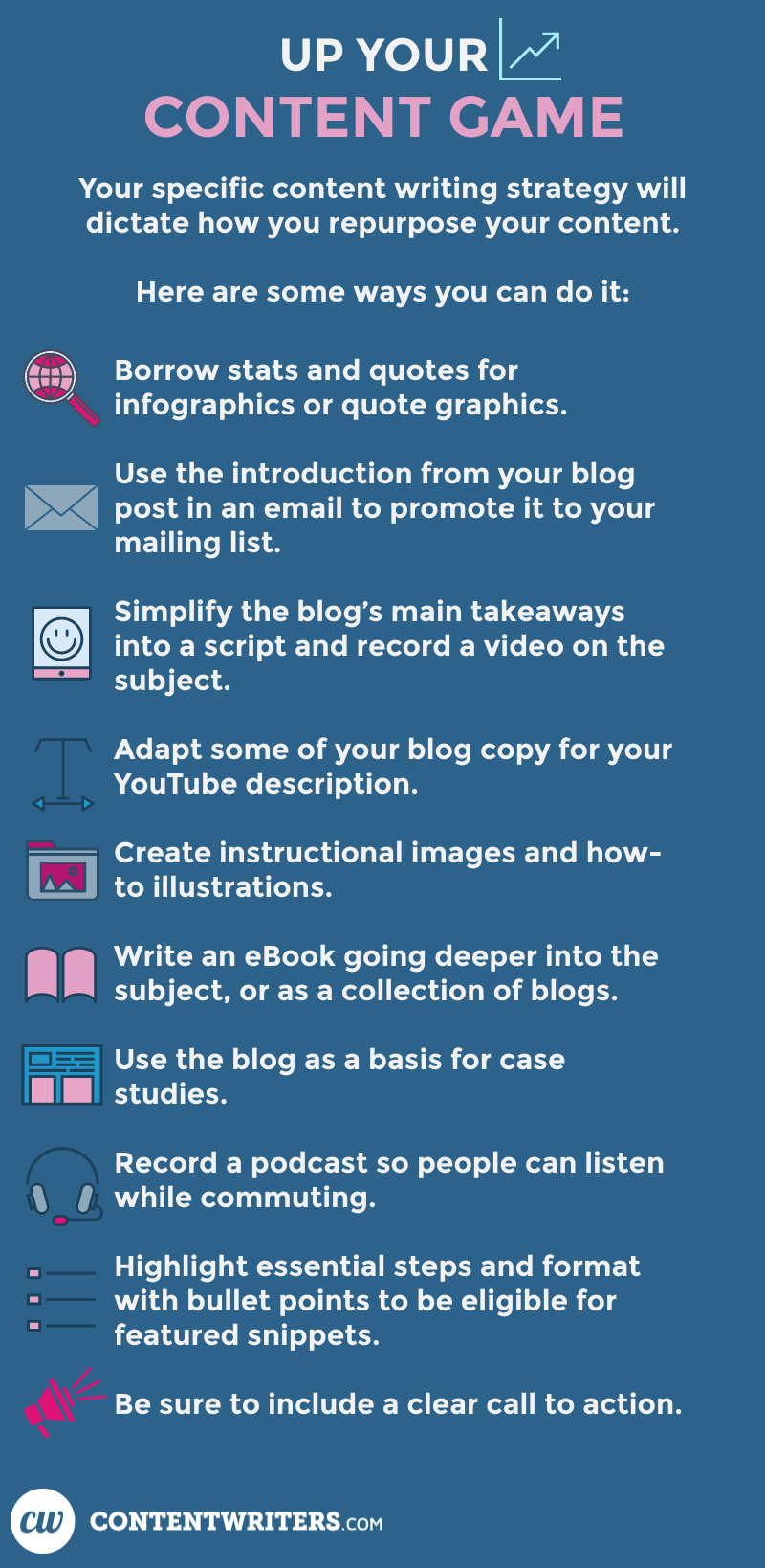 Your specific content writing strategy will dictate how you repurpose your content. Here are some ways you can do it:	 	 Borrow stats and quotes for infographics or quote graphics.	 Use the introduction from your blog post in an email to promote it to your mailing list.	 Simplify the blog's main takeaways into a script and record a video on the subject.	 Adapt some of your blog copy for your YouTube description.	 Create instructional images and how-to illustrations.	 Write an eBook going deeper into the subject, or as a collection of blogs.	 Use the blog as a basis for case studies.	 Record a podcast so people can listen while commuting.	 Highlight essential steps and format with bullet points to be eligible for featured snippets.	 Be sure to include a clear call to action.