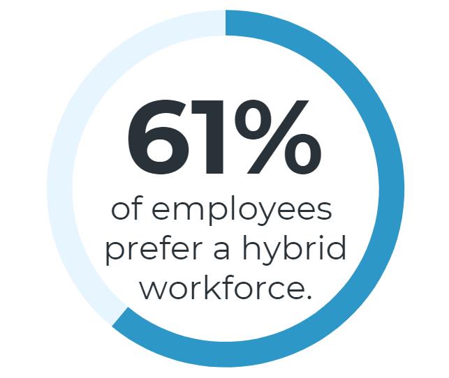 Hybrid Work