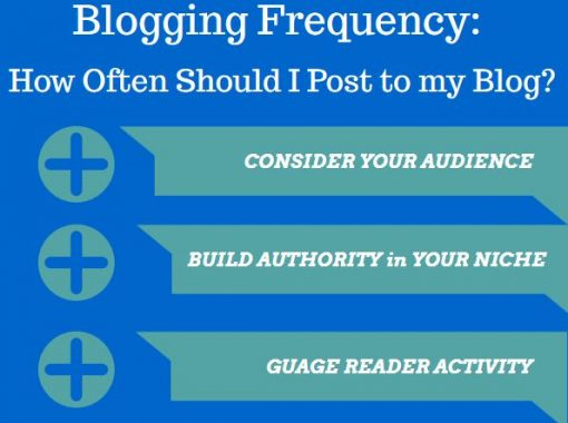 blog posting frequency